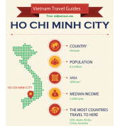 Ho Chi Minh city travel guide [INFOGRAPHIC]